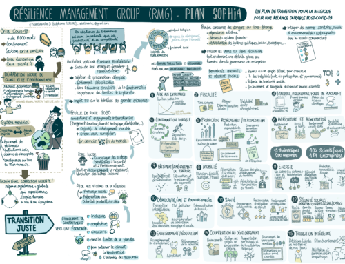 Plan Sophia du Resilience Management Group: le sketchnote